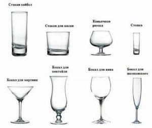 Главные правила столового этикета в таблицах